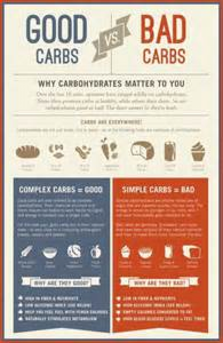 Curious about carbs?